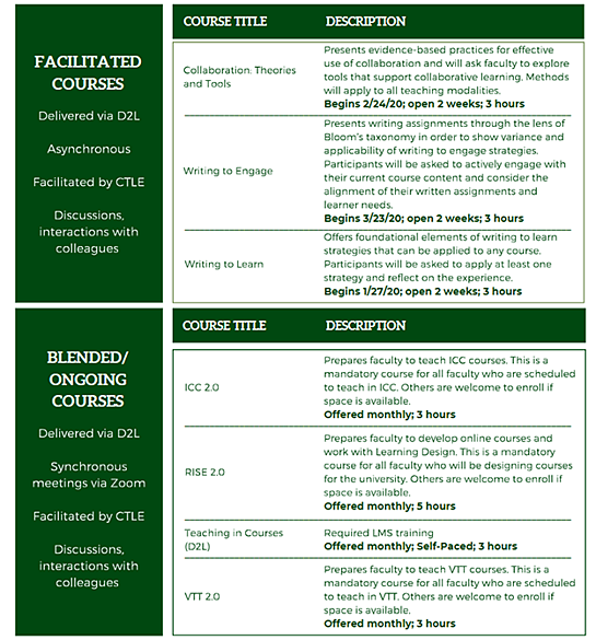 Part 1 CTL courses